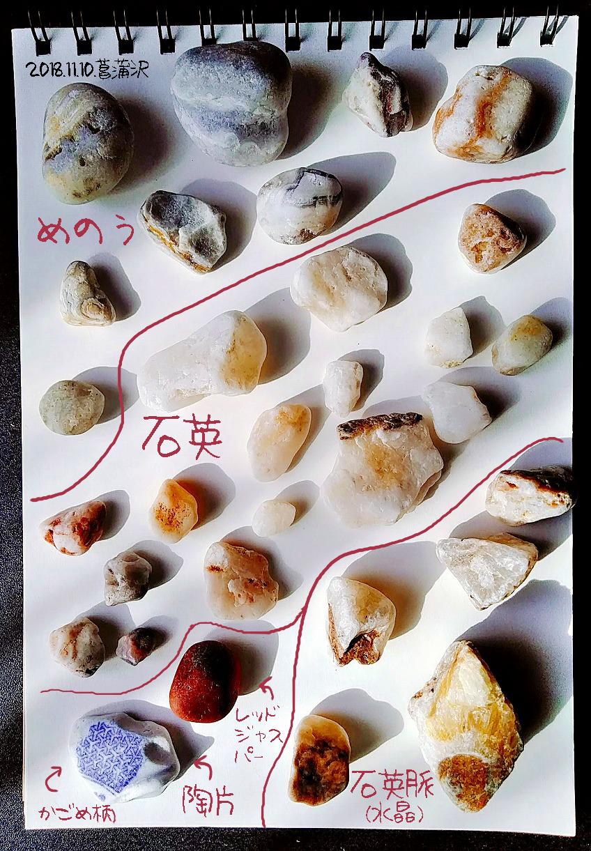 菖蒲沢で私が拾った石図鑑