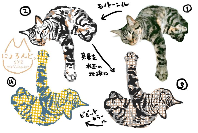 プラバンで簡単ペット型チャーム・デザイン画