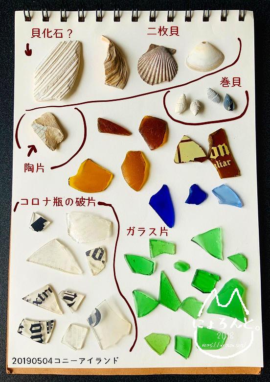 「コニーアイランド」で拾った石で思い出の『私が拾った石図鑑』作り!