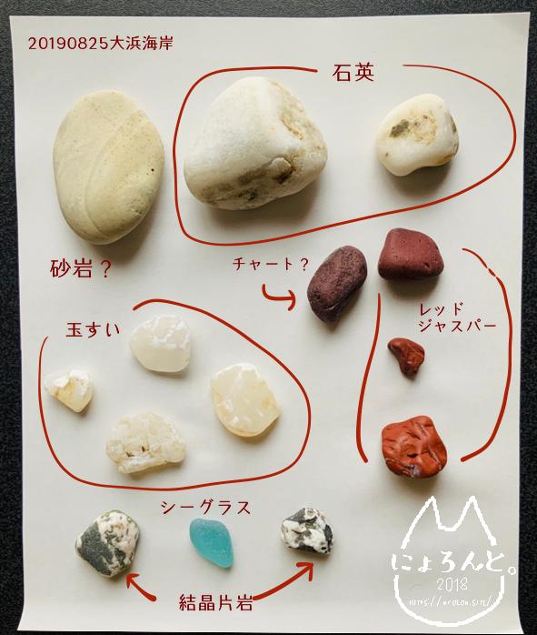 「大浜海岸」で拾った石で思い出の『私が拾った石図鑑』作り!
