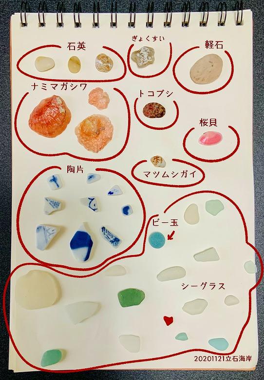 「立石海岸」で拾った石で思い出の『私が拾った石図鑑』